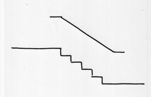 Zeichnung Din-gerechter Handlauf